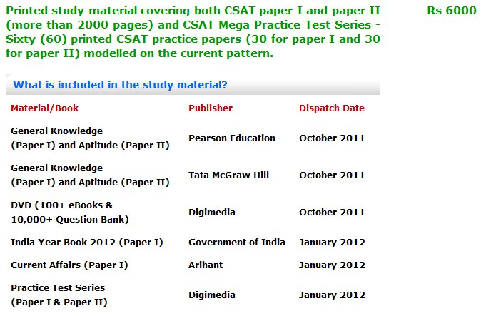 csat 2012 upsc civil services syllabus