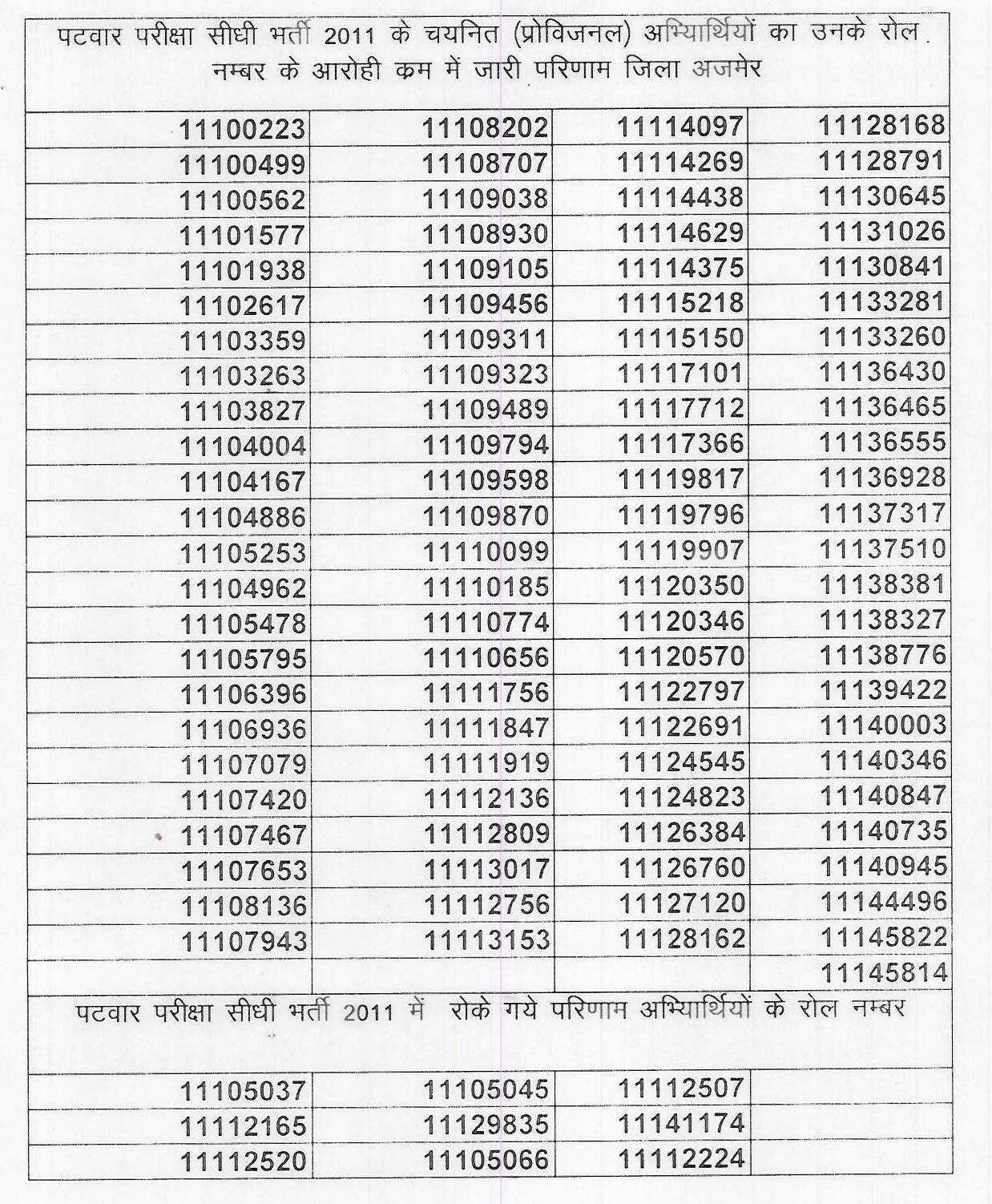 patwari exam result 2011