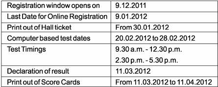 cmat 2012 notification