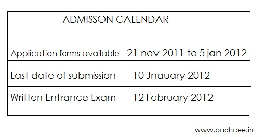 nift admission 2012