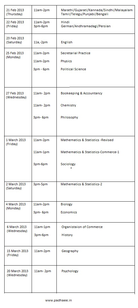 HSC TIMETABLE 2013 MARCH