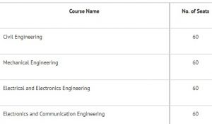 B.E Evening Colleges engineering degree