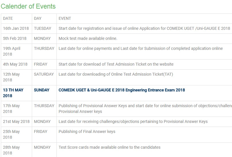 COMEDK UGET 2018 - Eligibility , Dates and Registration