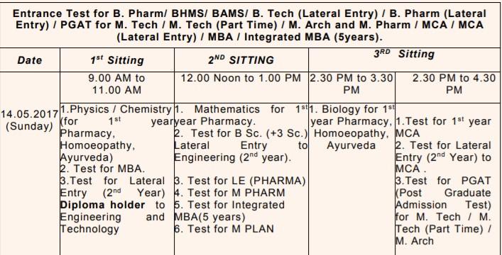 OJEE Syllabus - Odisha Joint entrance exam syllabus