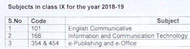 CBSE discontinued subjects from 2019