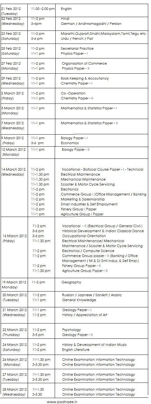 hsc timetable 2012 march