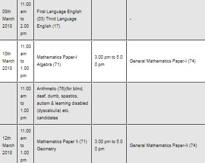 SSC TIME TABLE MARCH 2018 UPDATED