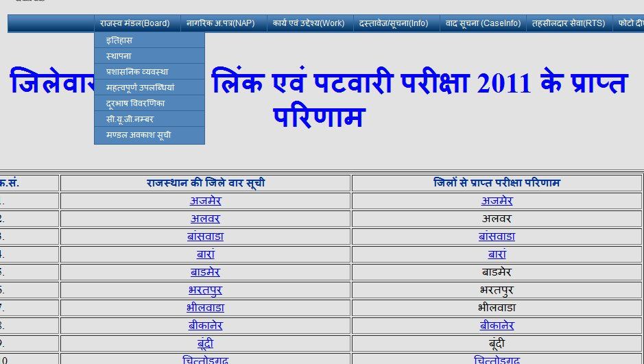 patwari exam result 2011