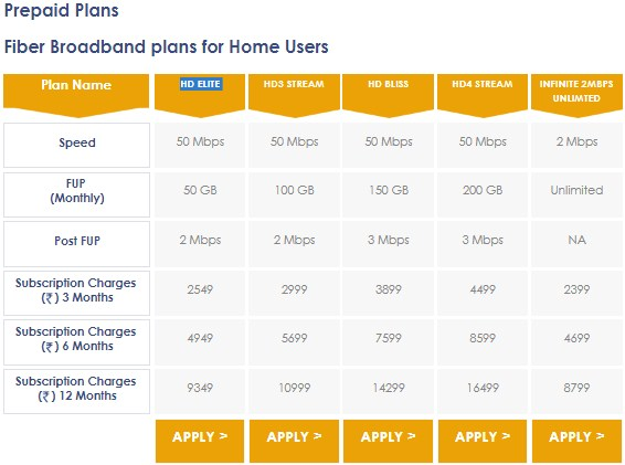 Hathway broadband DOCSIS plan review | New rates 2018