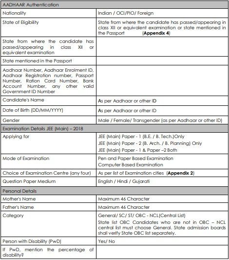 JEE MAIN Application form and Exam Fees