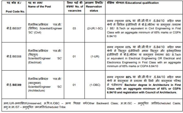 Engineering jobs at ISRO March 2018