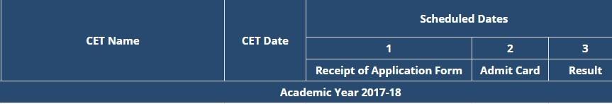 MH CET Law Exam Dates 2018