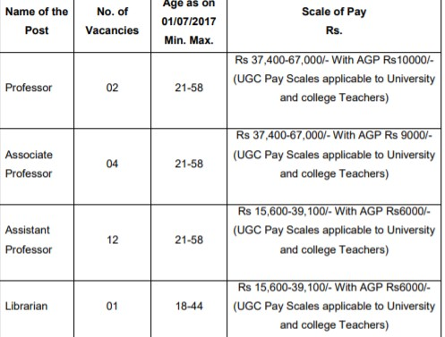 B.Sc. Forestry course scope, jobs, eligibility and salary details