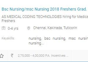 B.Sc. Nursing | Course Details